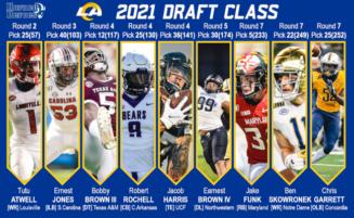 Draft 2021
